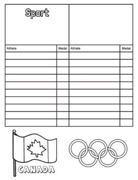 Winter Olympics 2018 PyeongChang Canada Medal Count