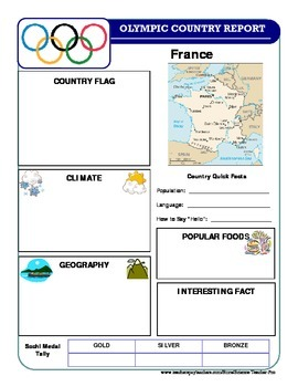 Winter Olympics Country Report Set