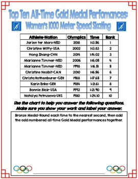 Winter Olympics Gold Medal Math-Word Problems, Medal Count Graph, Fantasy Draft