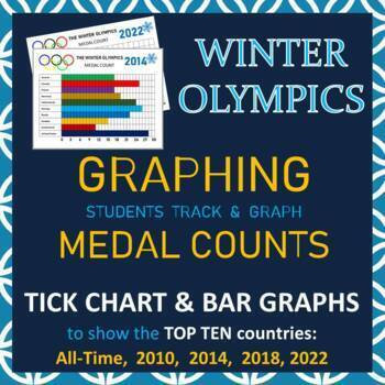Winter Olympics - Graph and Track Medal Count