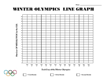 Winter Olympics Graphing