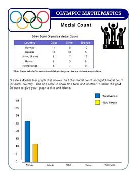Winter Olympics Math Set