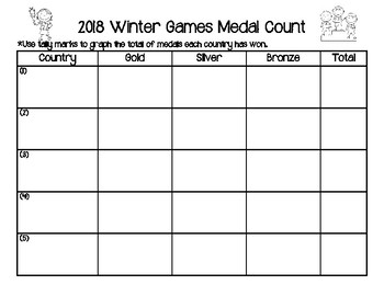 Winter Olympics Medal Chart and Activity