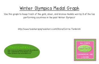 Winter Olympics Medal Graph