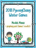 Winter Games Past: Graphing the results!