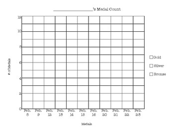 Winter Olympics Personal Medal Tracking Chart