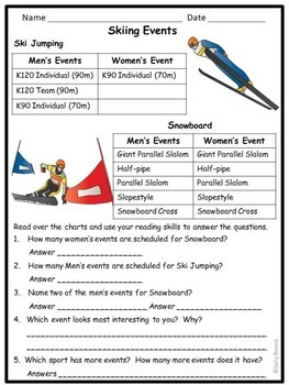 Winter Olympics-Reading Comprehension and Writing