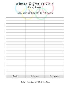 Winter Olympics USA Medal Count Graph