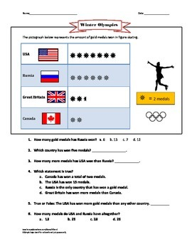 Winter Olympics {figure skating pictograph}