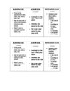 Winter RADD Reading Comprehension Packet
