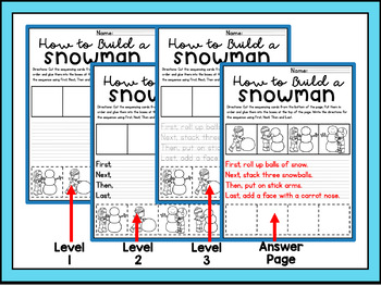 Winter Sequencing Worksheets How to Build a Snowman Differentiated