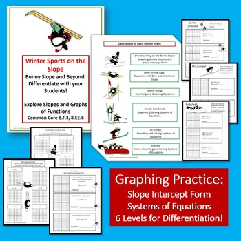Graphing Slope Intercept Form Systems of Equations Differentiation