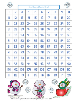 One Hundred Twenty Charts Winter Theme