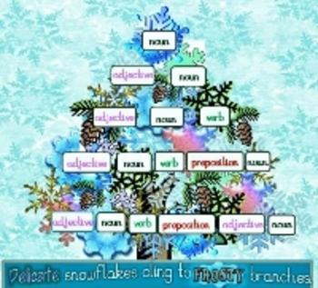 Winter Sentence Writing & Parts of Speech Lessons, Activities, & Craftivity