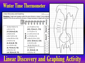 Winter Time Thermometer - A Linear Equation Discovery/Grap