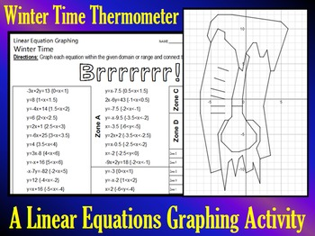 Winter Time Thermometer - A Linear Equations Graphing Activity