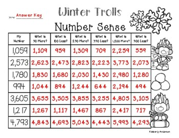 Winter Trolls Number Sense: Mental Math Challenge