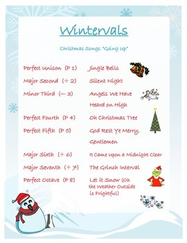 Wintervals - Holiday Songs for Interval Identification
