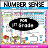 MATH STATIONS WIPE OFF NUMERACY CARDS