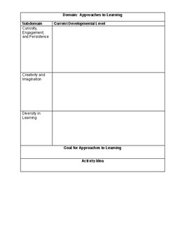 Wisconsin Model Early Learning Standards Child Profile Form