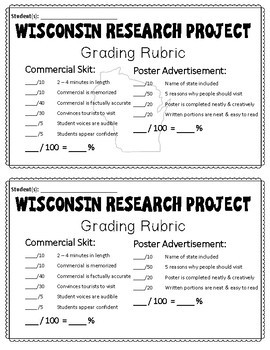 Wisconsin Project: Commercial & Poster {Wisconsin Research Activity}