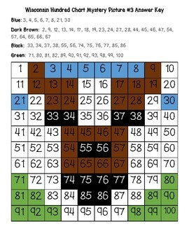 Wisconsin State Symbols Hundred Chart Mystery Pictures with Number Cards