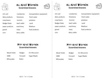 Wisconsin Webquest Research Mini-Book Activity