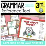 Grammar Lapbook Tool