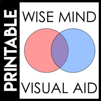 Wise Vs. Emotional Vs. Logical Mind
