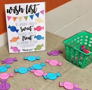 Wish List: Candy Theme