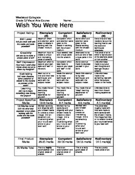 Wish You Were Here Marking Sheet