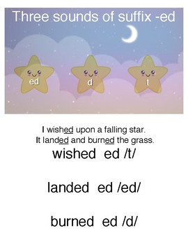 Wished Upon A Star!   Orton Gillingham multisensory activities for Suffix -ed