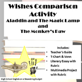 Wishes Comparison Project: Aladdin and The Monkey's Paw