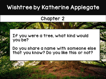 Wishtree Katherine Applegate Chapter Discussion Questions