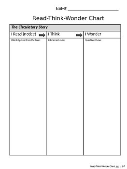 Wit & Wisdom Grade 4 Module 1, Lesson 7 Accompanying Handouts/Anchor Charts