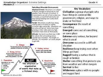 Wit & Wisdom Grade 4 Module 2 Knowledge Organizer