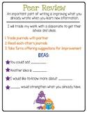 Wit & Wisdom Module 0 - Lesson 5 Anchor Charts