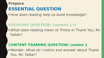Wit & Wisdom Module 0 Lesson 1  Thank You, Mr. Falker