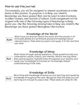 Wit & Wisdom Module 1 Knowledge Journal