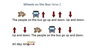 Wit & Wisdom Module 1 Lesson 13 (Last Stop on Market Street) PPT