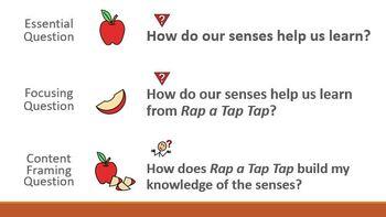 Wit & Wisdom Module 1 Lesson 28 (Rap a Tap Tap) PPT