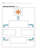 Wit & Wisdom Grade 3 Module 1 Lesson 12 Ocean Food Chain Chart