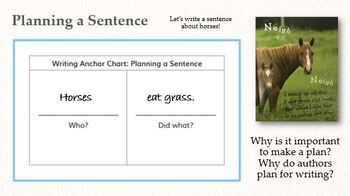 Wit & Wisdom Module 2 Lesson 3 (Farm Animals) PPT