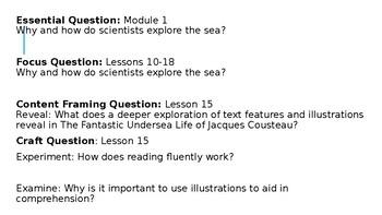 Wit and Wisdom 3rd Grade Module 1 Lesson 15