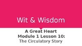 Wit and Wisdom 4th Grade Module 1-Lesson 10 Powerpoint