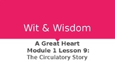 Wit and Wisdom 4th Grade Module 1-Lesson 9 Powerpoint
