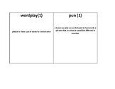 Wit and Wisdom 5th grade Module 2 vocabulary cards