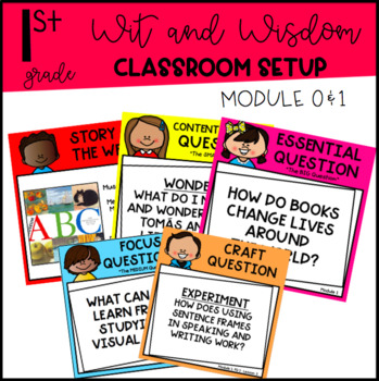 Wit and Wisdom: Focus Wall (Module 0&1)