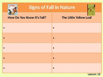 Wit and Wisdom Grade 2, Module 1, Lessons 10-14: The Little Yellow Leaf