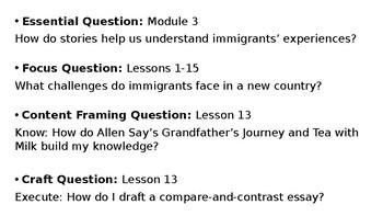 Wit and Wisdom Grade 3 Module 3 Lesson 13